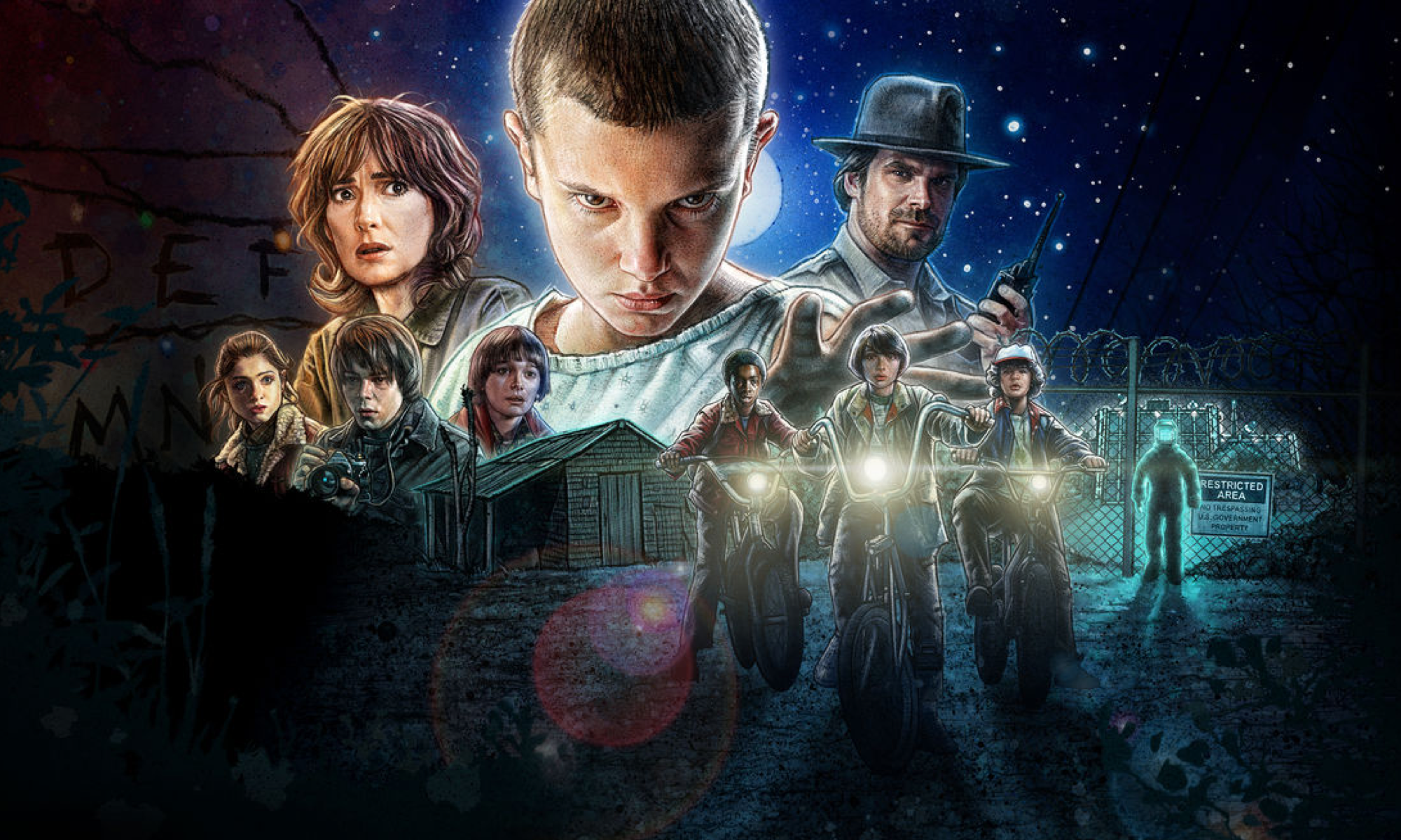 Which Stranger Things Character Are You? Take this quiz and find out today!
