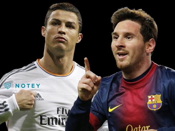 Are you Cristiano Ronaldo or Lionel Messi? take this quiz and find out today!